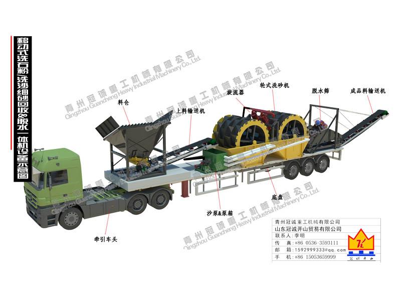 移动蔶iao瓷硏i沙回shou&脱水一体机设备